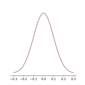 normal_distribution_0_1